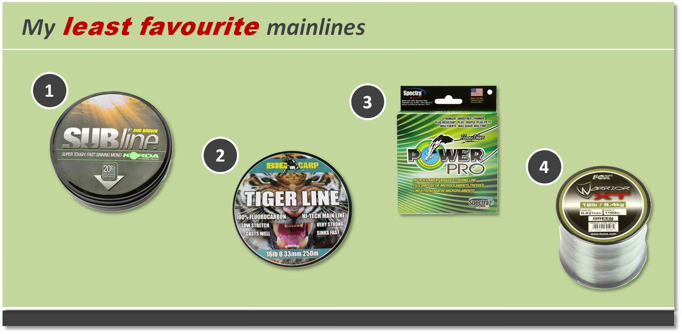 worst mainlines for carp fishing